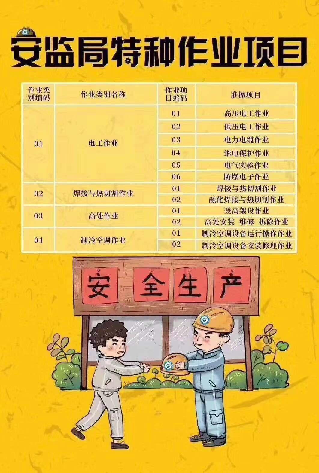 湖北省安监局特种作业操作证如何办理呢?