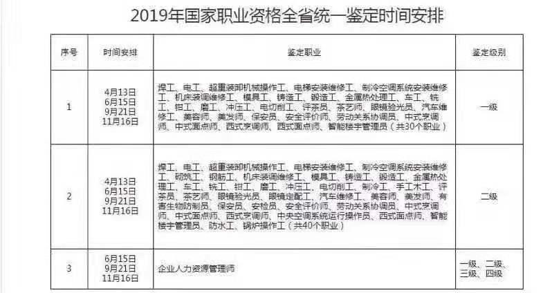 好消息,好消息,湖北省考技师考试取证啦取证