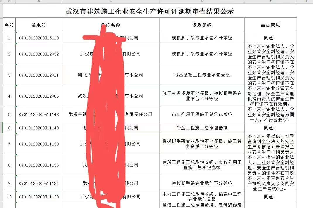 甘建二温馨提示:安全员ABC三类人员证书影响安全生产许可证吗?他们之间有没有关系呢?