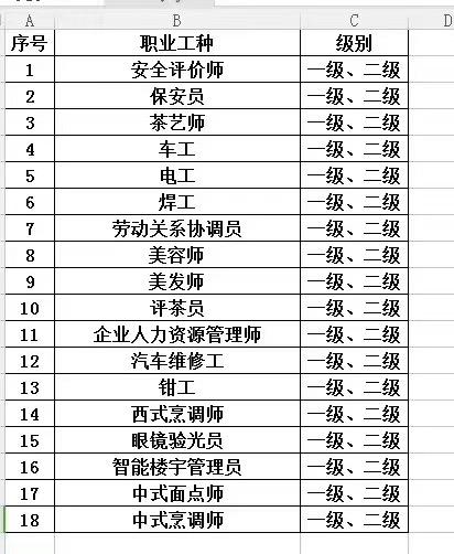 2020年湖北省技师考试是否线上组织考试呢?答案是:NO