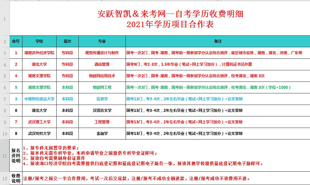 2021年湖北省(学历提升)自学考试4月份的报名时间和考试时间出来了吗?怎么报名呢?