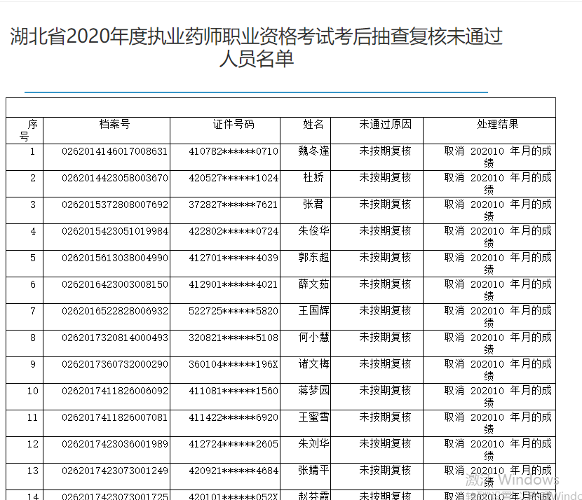 湖北省人事考试网通知:取消494名靠后核查不合格人员成绩
