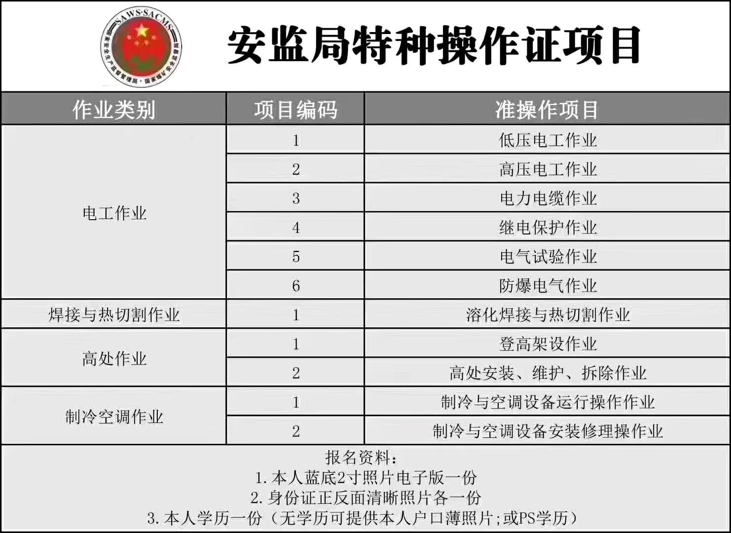 2021年湖北省安监局(国家应急管理部)特种作业操作证报名时间是什么时候?如何报名?什么时候考试呢?