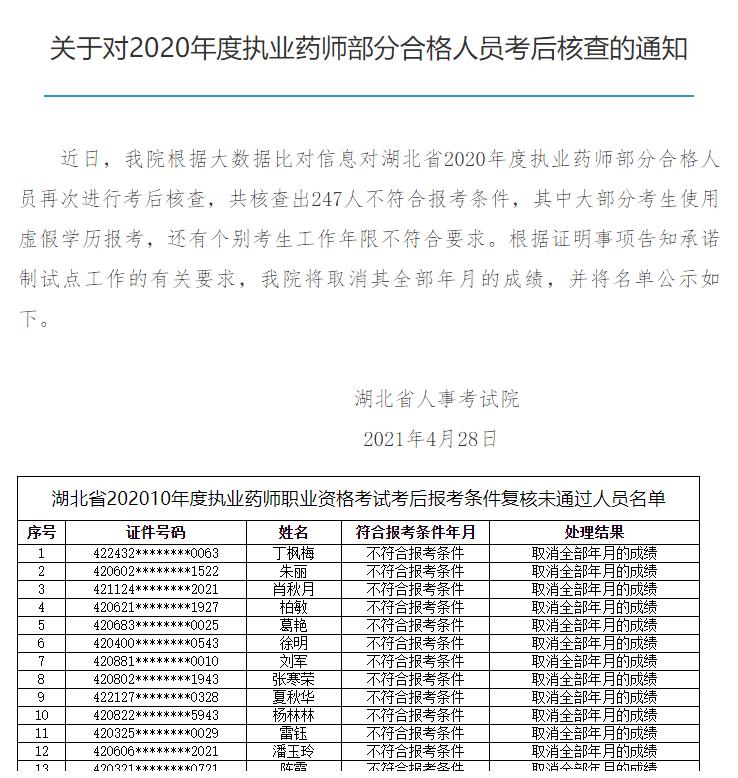 湖北省人事考试院官网通知:关于2020年执业药师考后合格人员再次抽查