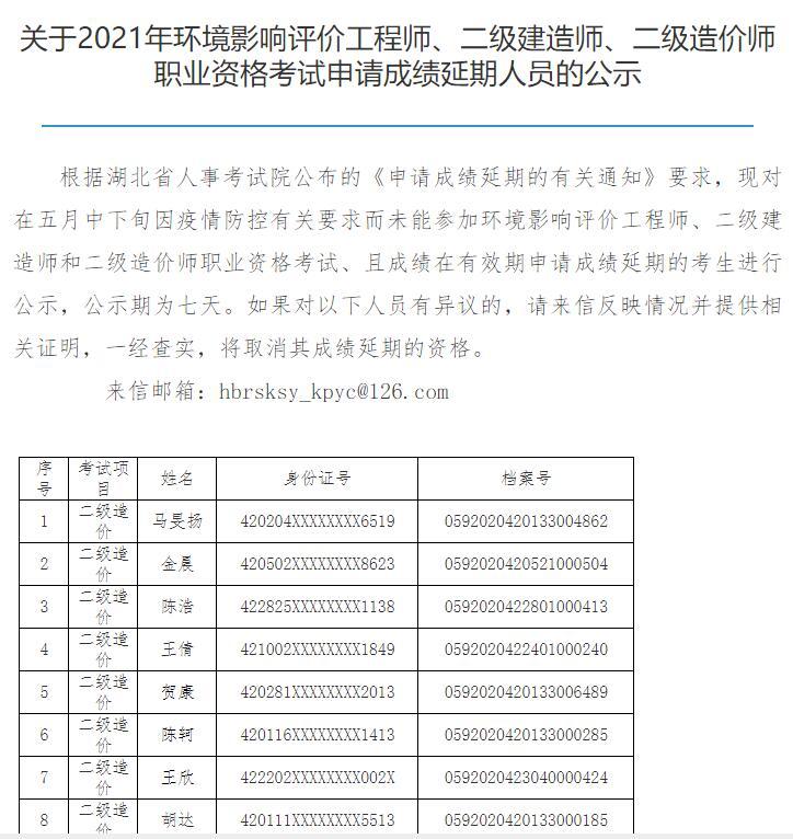 湖北省人事考试院官网通知:关于2021年湖北二级建造师、二级造价师、环境影响评价师申请延期人员的公示