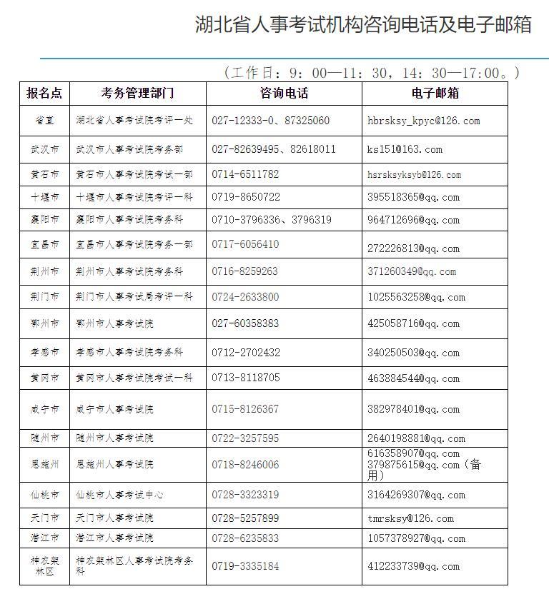 2021年度湖北省注册安全工程师和执业药师报名辅助