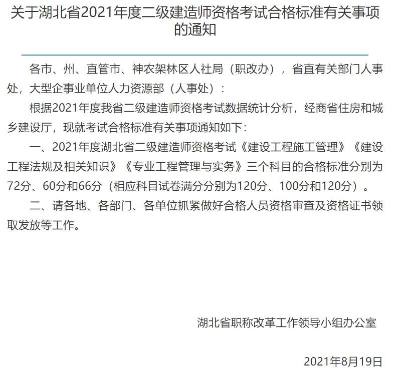 2021年湖北省二级建造师合格标准是多少呢?